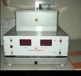 Drug-Development-Research-Actophotometer