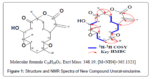 Drug-Development-Research-NMR-Spectra-Unsrat-sinularine