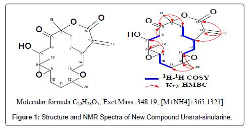 Drug-Development-Research-NMR-Spectra-Unsrat-sinularine